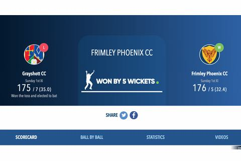 Sunday Fixture with Frimley Phoenix  – A couple of firsts
