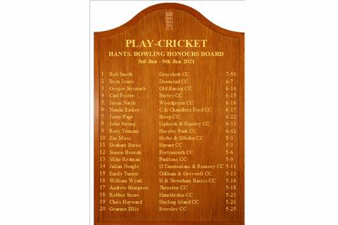 7 Wickets for Rob Smith who tops the Honours Board